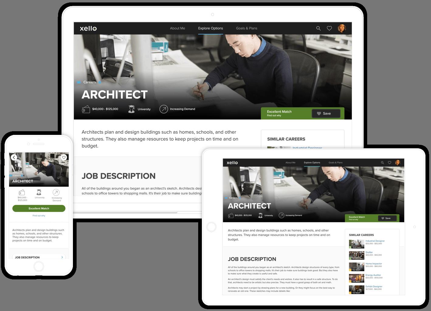 Career profile on phone, desktop and tablet