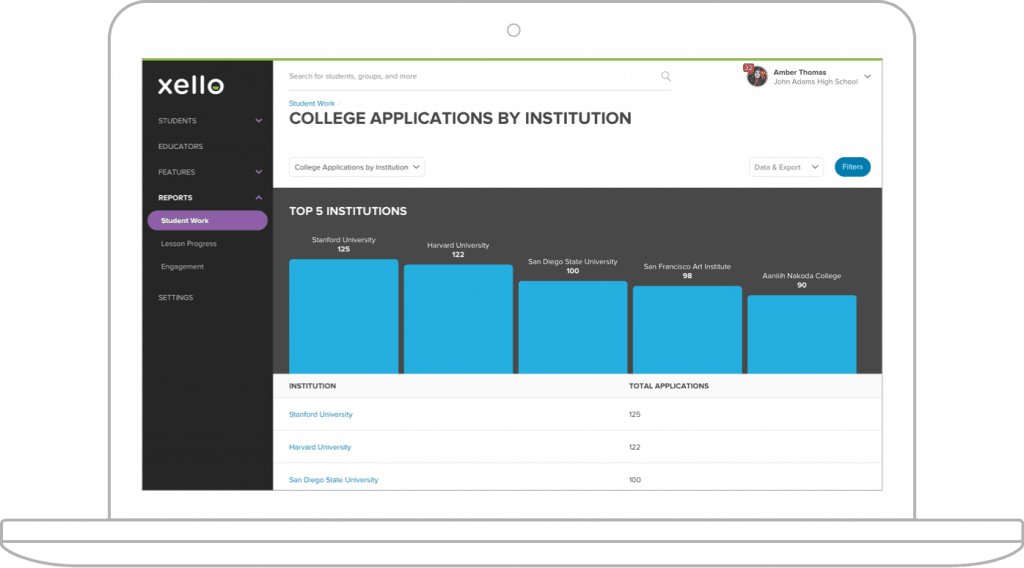 college application tools