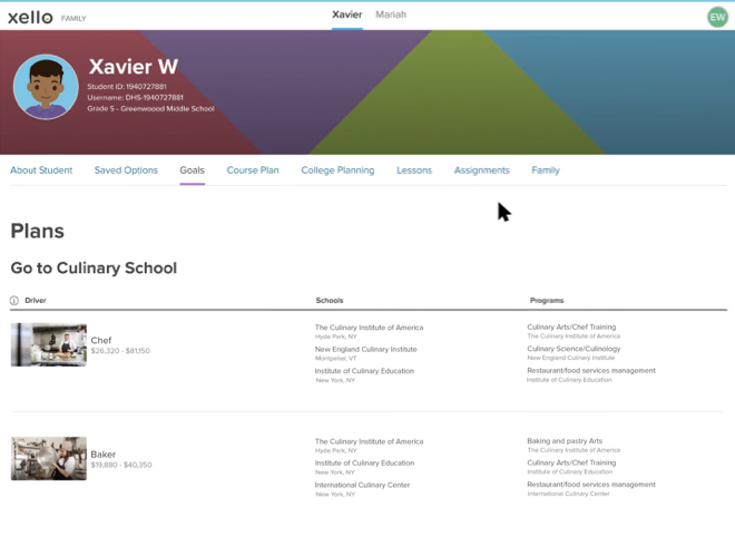 An example of a student's profile in the Family Portal