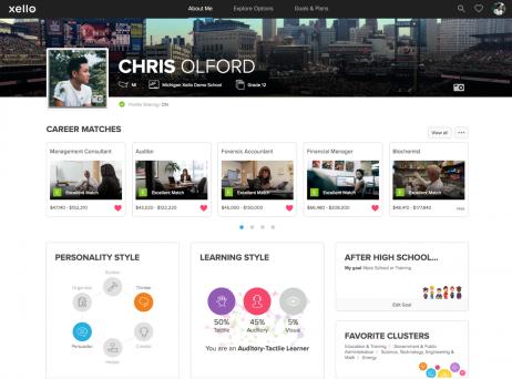 Michigan Career Development Model