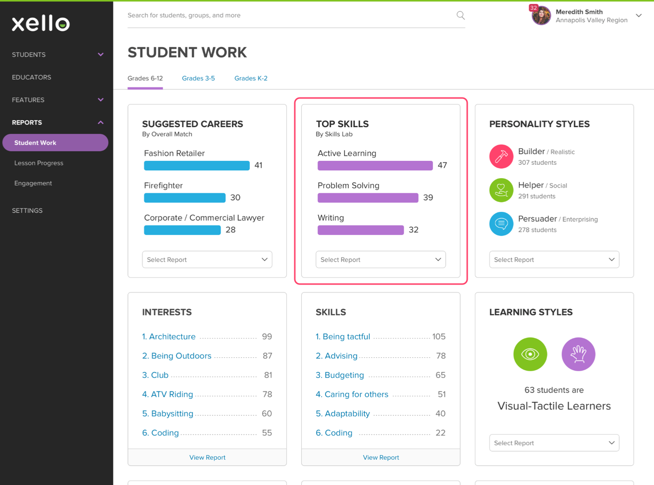 Example of the skills assessment reporting for educators